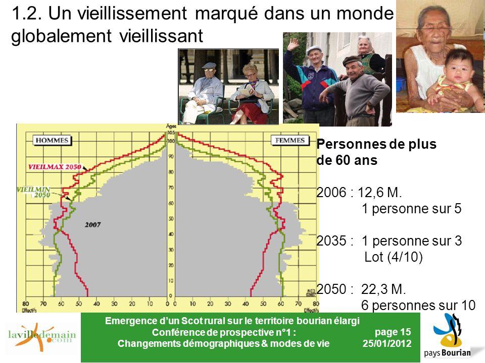 Emergence dun Scot rural sur le territoire bourian élargi Conférence de prospective n°1 : Changements démographiques & modes de vie page 15 25/01/2012