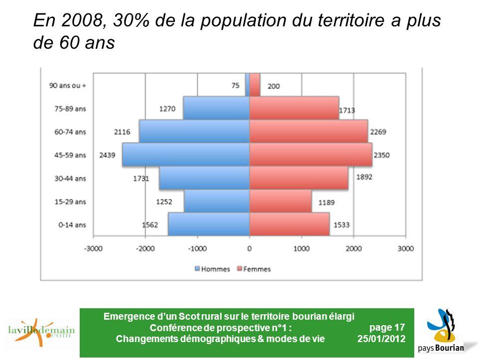 Emergence dun Scot rural sur le territoire bourian élargi Conférence de prospective n°1 : Changements démographiques & modes de vie page 17 25/01/2012 En 2008, 30% de la population du territoire a plus de 60 ans