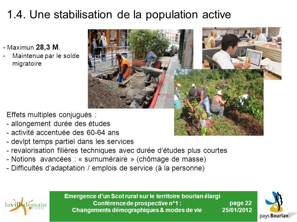 Emergence dun Scot rural sur le territoire bourian élargi Conférence de prospective n°1 : Changements démographiques & modes de vie page 22 25/01/2012