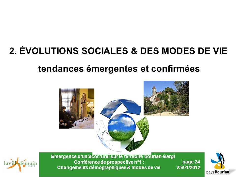 Emergence dun Scot rural sur le territoire bourian élargi Conférence de prospective n°1 : Changements démographiques & modes de vie page 24 25/01/2012 2.