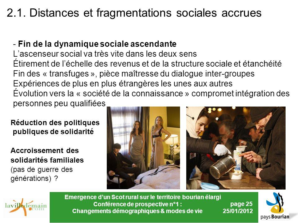 Emergence dun Scot rural sur le territoire bourian élargi Conférence de prospective n°1 : Changements démographiques & modes de vie page 25 25/01/2012