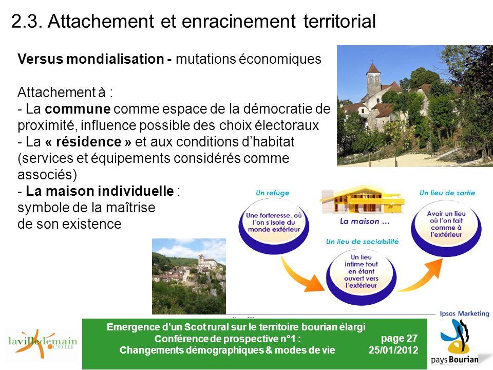 Emergence dun Scot rural sur le territoire bourian élargi Conférence de prospective n°1 : Changements démographiques & modes de vie page 27 25/01/2012