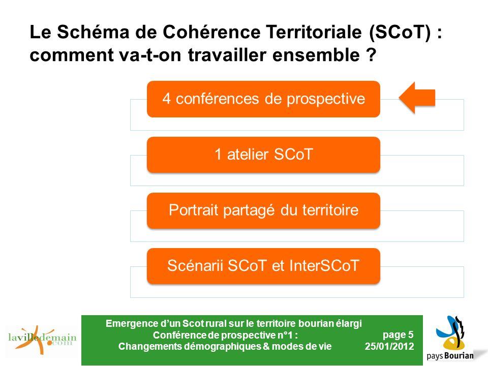 Emergence dun Scot rural sur le territoire bourian élargi Conférence de prospective n°1 : Changements démographiques & modes de vie page 5 25/01/2012