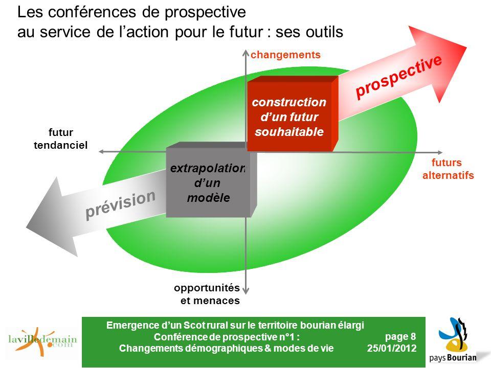 Emergence dun Scot rural sur le territoire bourian élargi Conférence de prospective n°1 : Changements démographiques & modes de vie page 8 25/01/2012