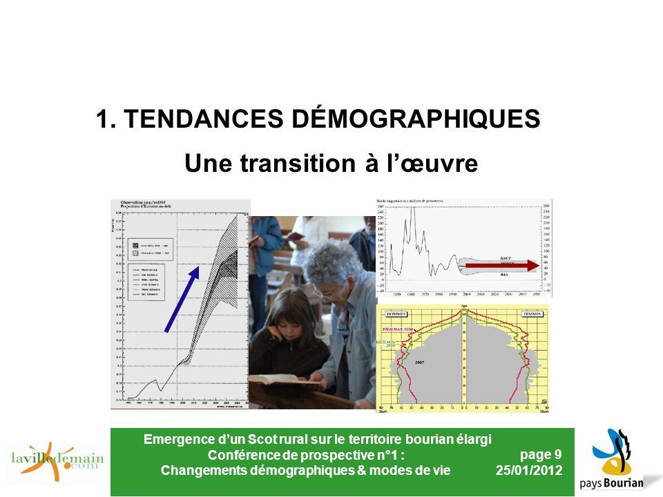 Emergence dun Scot rural sur le territoire bourian élargi Conférence de prospective n°1 : Changements démographiques & modes de vie page 9 25/01/2012