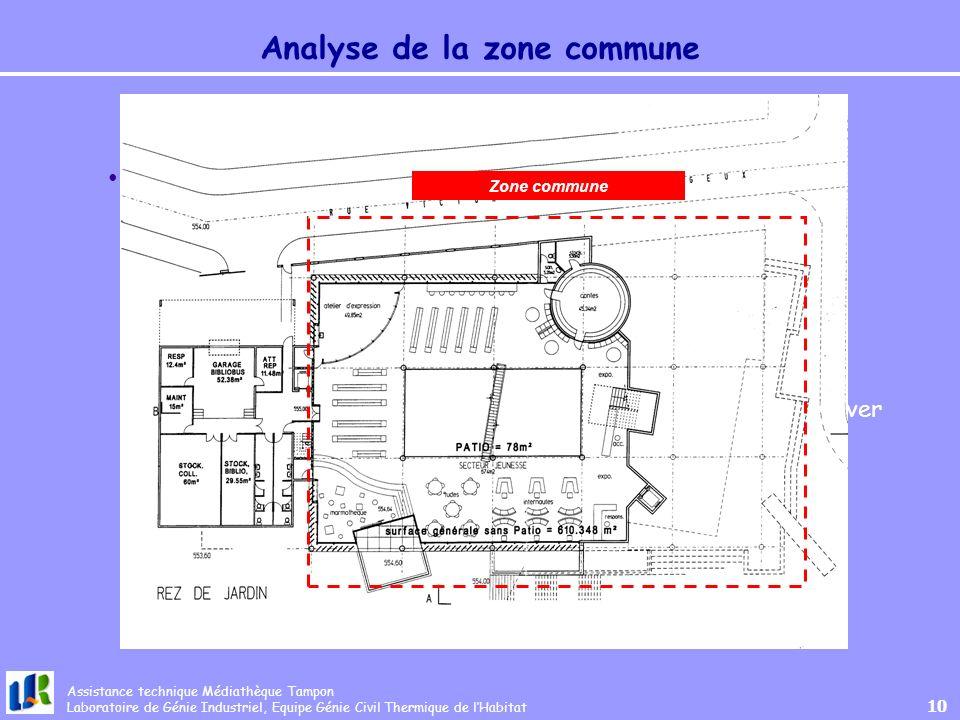 Assistance technique Médiathèque Tampon Laboratoire de Génie Industriel, Equipe Génie Civil Thermique de lHabitat 10 Analyse de la zone commune Object