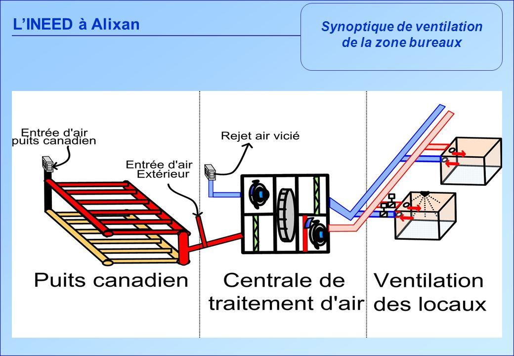 LINEED à Alixan Synoptique de ventilation de la zone bureaux