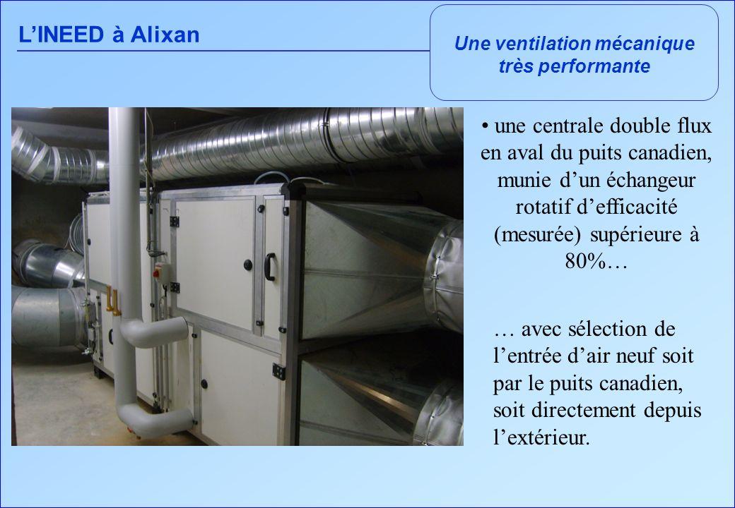 LINEED à Alixan Une ventilation mécanique très performante une centrale double flux en aval du puits canadien, munie dun échangeur rotatif defficacité (mesurée) supérieure à 80%… … avec sélection de lentrée dair neuf soit par le puits canadien, soit directement depuis lextérieur.