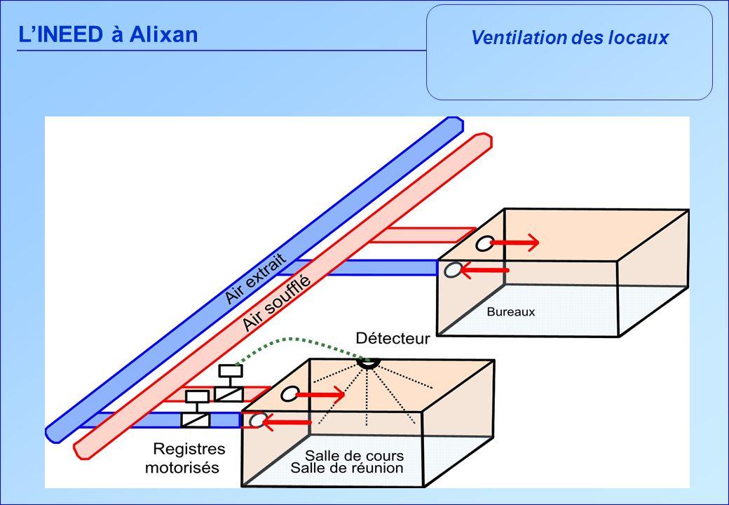 LINEED à Alixan Ventilation des locaux