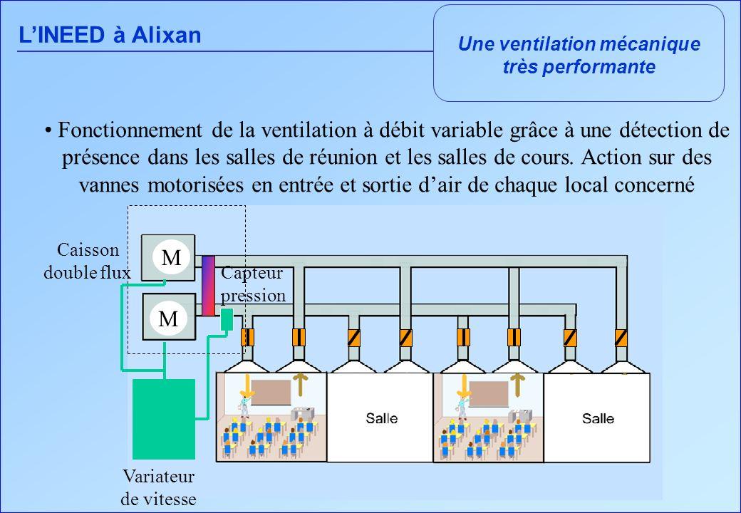 LINEED à Alixan Une ventilation mécanique très performante M M Capteur pression Variateur de vitesse Caisson double flux Fonctionnement de la ventilation à débit variable grâce à une détection de présence dans les salles de réunion et les salles de cours.