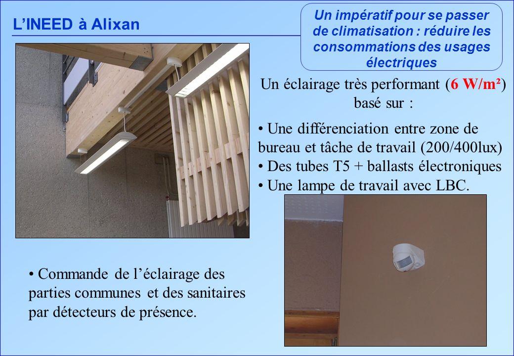 Un impératif pour se passer de climatisation : réduire les consommations des usages électriques Un éclairage très performant (6 W/m²) basé sur : Une différenciation entre zone de bureau et tâche de travail (200/400lux) Des tubes T5 + ballasts électroniques Une lampe de travail avec LBC.