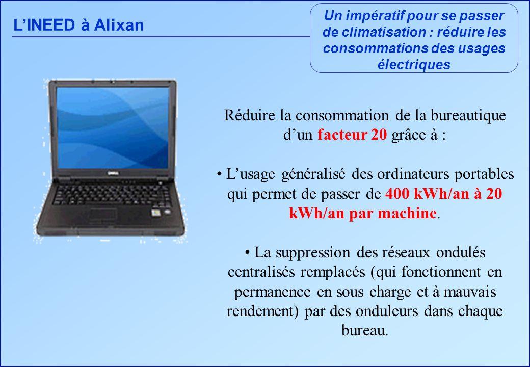 LINEED à Alixan Un impératif pour se passer de climatisation : réduire les consommations des usages électriques Réduire la consommation de la bureauti