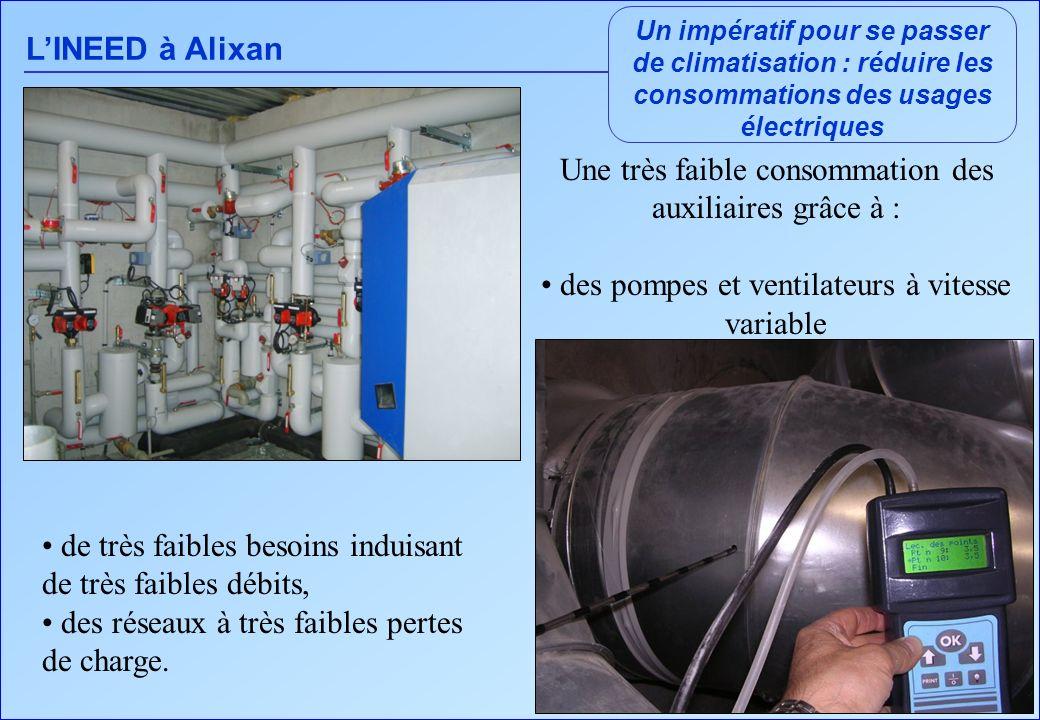 LINEED à Alixan Un impératif pour se passer de climatisation : réduire les consommations des usages électriques Une très faible consommation des auxil