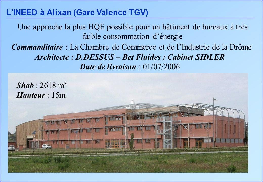 LINEED à Alixan (Gare Valence TGV) Une approche la plus HQE possible pour un bâtiment de bureaux à très faible consommation dénergie Commanditaire : L