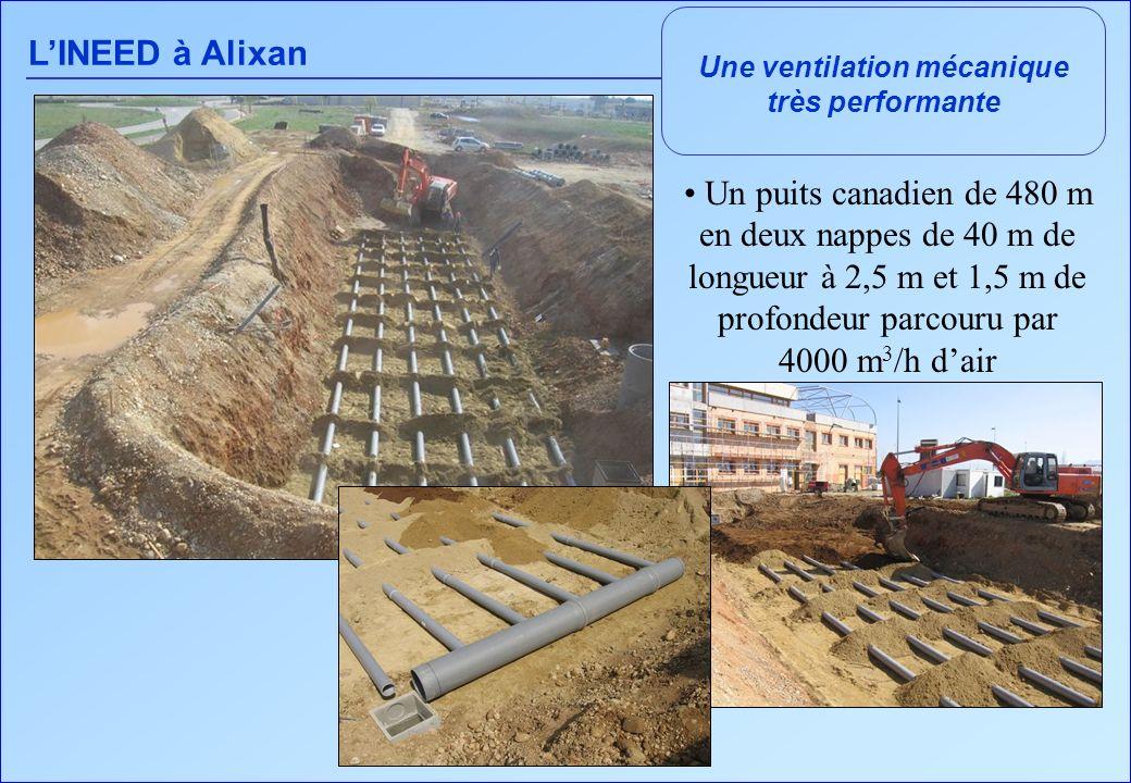 LINEED à Alixan Une ventilation mécanique très performante Un puits canadien de 480 m en deux nappes de 40 m de longueur à 2,5 m et 1,5 m de profondeu