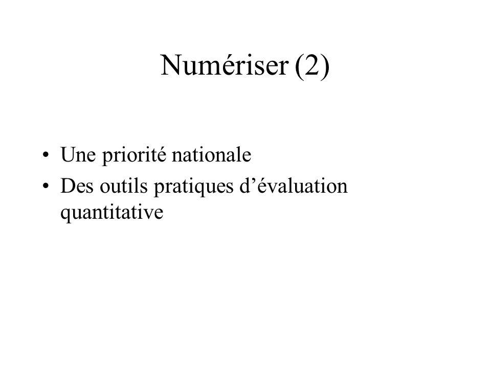 Numériser (2) Une priorité nationale Des outils pratiques dévaluation quantitative