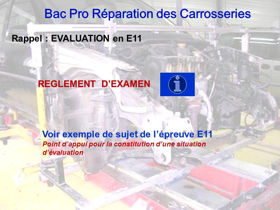 Rappel : EVALUATION en E11 Voir exemple de sujet de lépreuve E11 Point dappui pour la constitution dune situation dévaluation REGLEMENT DEXAMEN