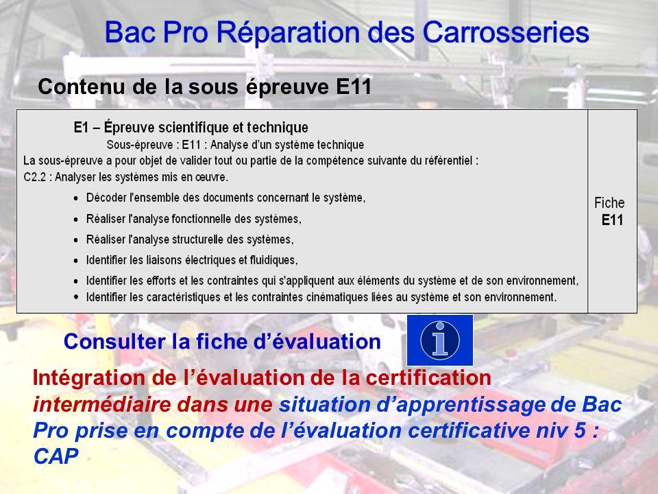 Contenu de la sous épreuve E11 Consulter la fiche dévaluation Intégration de lévaluation de la certification intermédiaire dans une situation dapprentissage de Bac Pro prise en compte de lévaluation certificative niv 5 : CAP