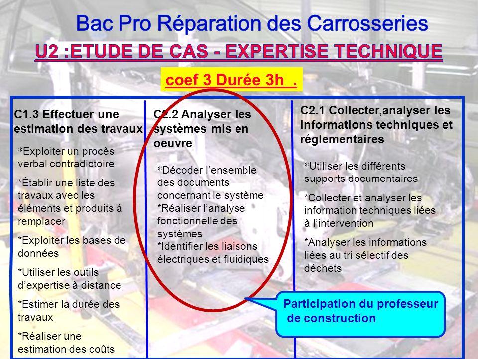 coef 3 Durée 3h. C1.3 Effectuer une estimation des travaux C2.1 Collecter,analyser les informations techniques et réglementaires C2.2 Analyser les sys
