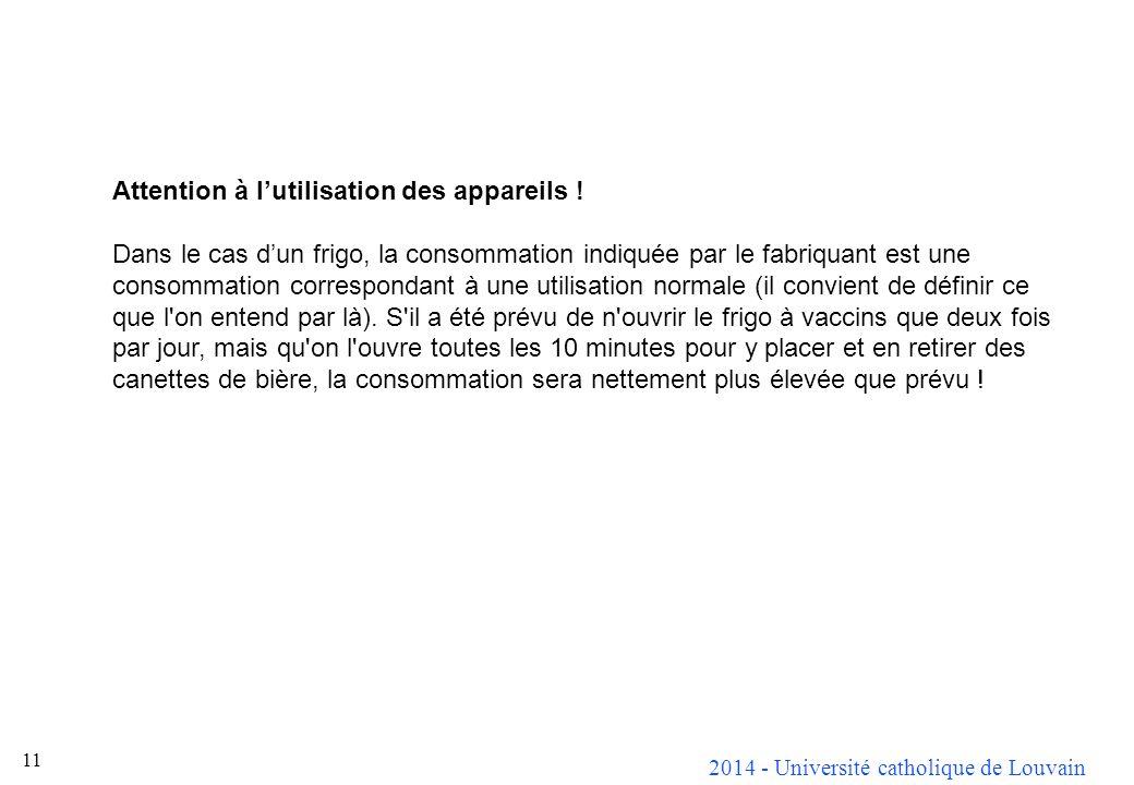2014 - Université catholique de Louvain 11 Attention à lutilisation des appareils .