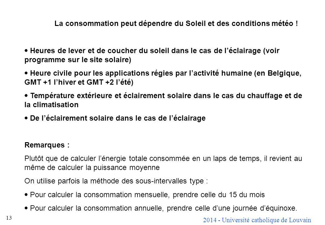 2014 - Université catholique de Louvain 13 La consommation peut dépendre du Soleil et des conditions météo .
