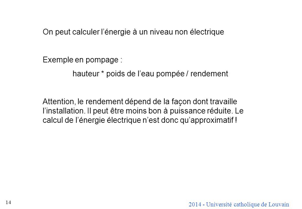 2014 - Université catholique de Louvain 14 On peut calculer lénergie à un niveau non électrique Exemple en pompage : hauteur * poids de leau pompée / rendement Attention, le rendement dépend de la façon dont travaille linstallation.