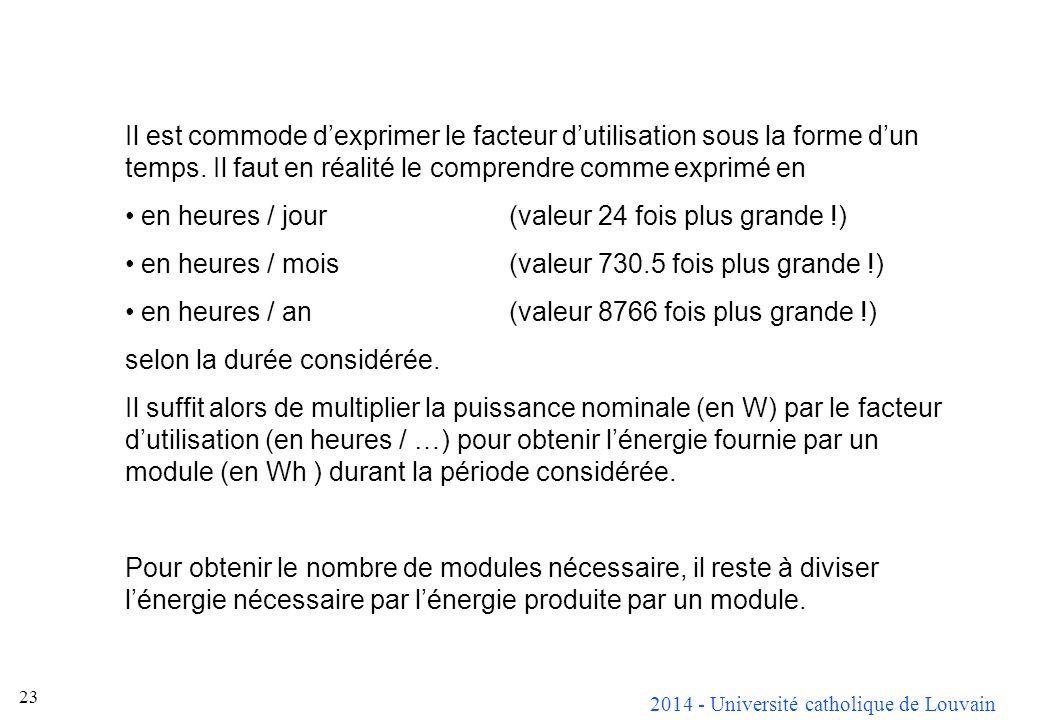 2014 - Université catholique de Louvain 23 Il est commode dexprimer le facteur dutilisation sous la forme dun temps.