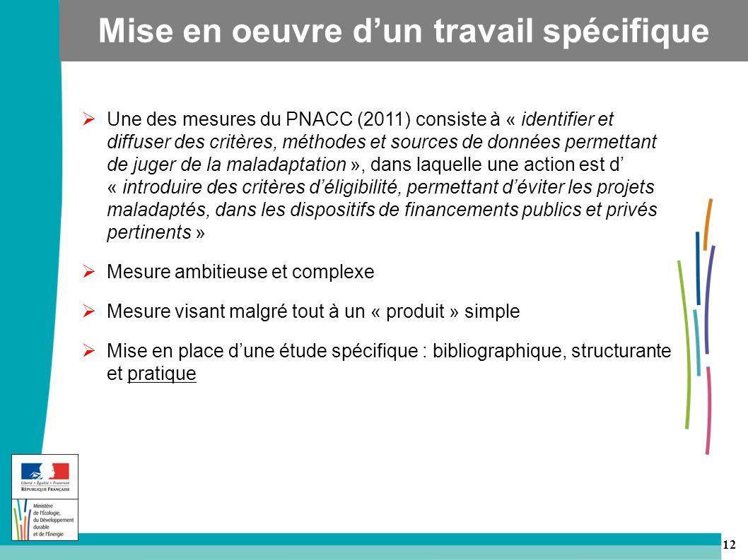 12 Une des mesures du PNACC (2011) consiste à « identifier et diffuser des critères, méthodes et sources de données permettant de juger de la maladaptation », dans laquelle une action est d « introduire des critères déligibilité, permettant déviter les projets maladaptés, dans les dispositifs de financements publics et privés pertinents » Mesure ambitieuse et complexe Mesure visant malgré tout à un « produit » simple Mise en place dune étude spécifique : bibliographique, structurante et pratique Mise en oeuvre dun travail spécifique