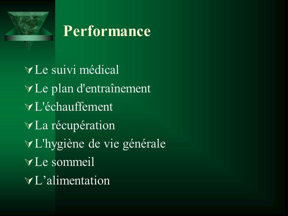 Performance Le suivi médical Le plan d'entraînement L'échauffement La récupération L'hygiène de vie générale Le sommeil Lalimentation