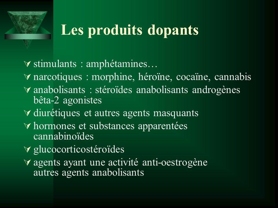 Les produits dopants stimulants : amphétamines… narcotiques : morphine, héroïne, cocaïne, cannabis anabolisants : stéroïdes anabolisants androgènes bê
