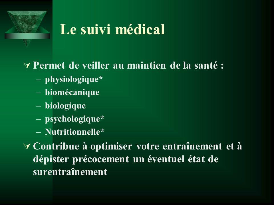 Le suivi médical Permet de veiller au maintien de la santé : –physiologique* –biomécanique –biologique –psychologique* –Nutritionnelle* Contribue à op