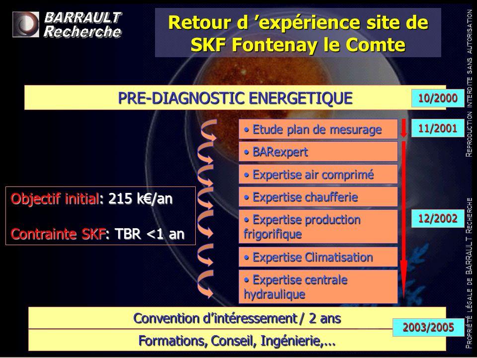 www.barrault-recherche.com Retour d expérience site de SKF Fontenay le Comte PRE-DIAGNOSTIC ENERGETIQUE Expertise production frigorifique Expertise pr