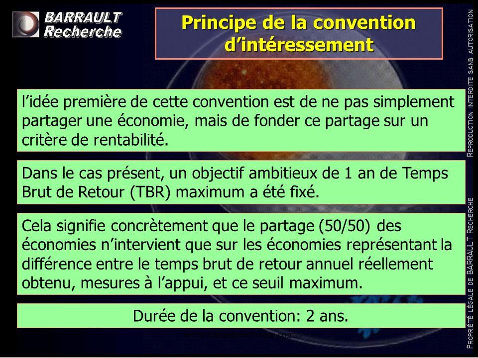 www.barrault-recherche.com Principe de la convention dintéressement lidée première de cette convention est de ne pas simplement partager une économie,