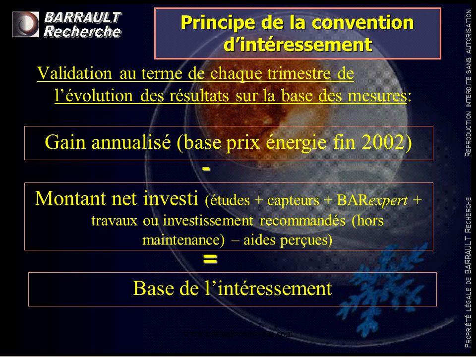 www.barrault-recherche.com Validation au terme de chaque trimestre de lévolution des résultats sur la base des mesures: Principe de la convention dint