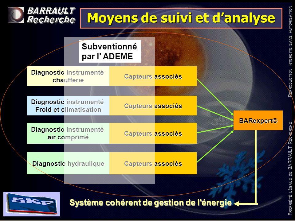 www.barrault-recherche.com Diagnostic hydraulique Capteurs associés Moyens de suivi et danalyse Diagnostic instrumenté chaufferie Capteurs associés Di