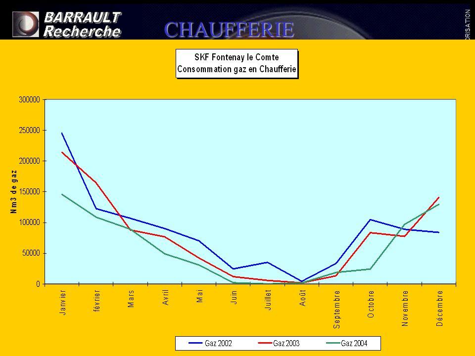 www.barrault-recherche.com CHAUFFERIE