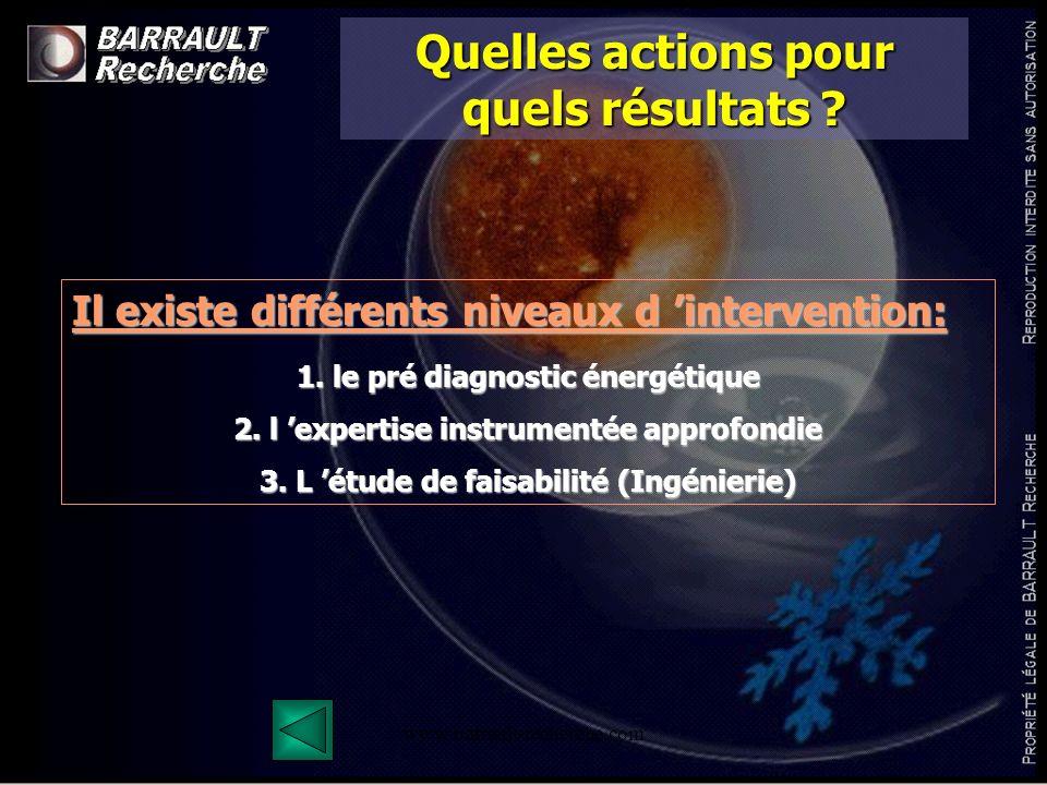 www.barrault-recherche.com Quelles actions pour quels résultats ? Il existe différents niveaux d intervention: 1. le pré diagnostic énergétique 2. l e