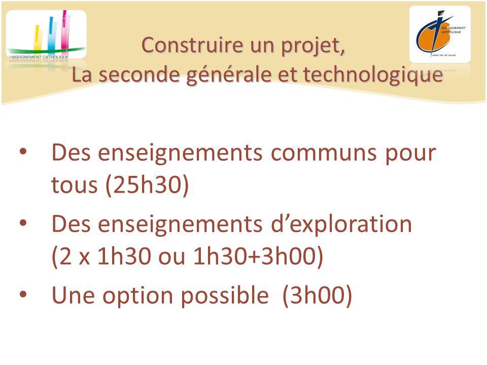 Construire un projet, La seconde générale et technologique Des enseignements communs pour tous (25h30) Des enseignements dexploration (2 x 1h30 ou 1h3