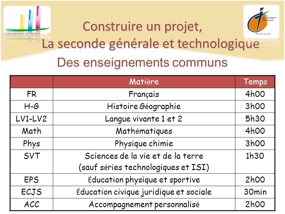 Construire un projet, La seconde générale et technologique Des enseignements communs Mati è reTemps FRFran ç ais4h00 H-GHistoire G é ographie3h00 LV1-