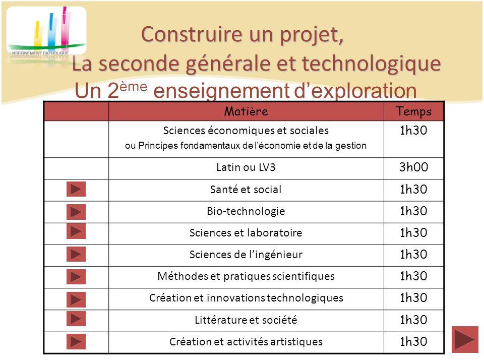 Construire un projet, La seconde générale et technologique Un 2 ème enseignement dexploration Mati è reTemps Sciences économiques et sociales ou Princ