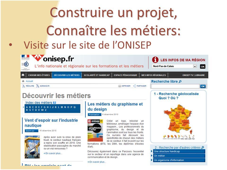 Construire un projet, Connaître les métiers: Visite sur le site de lONISEP