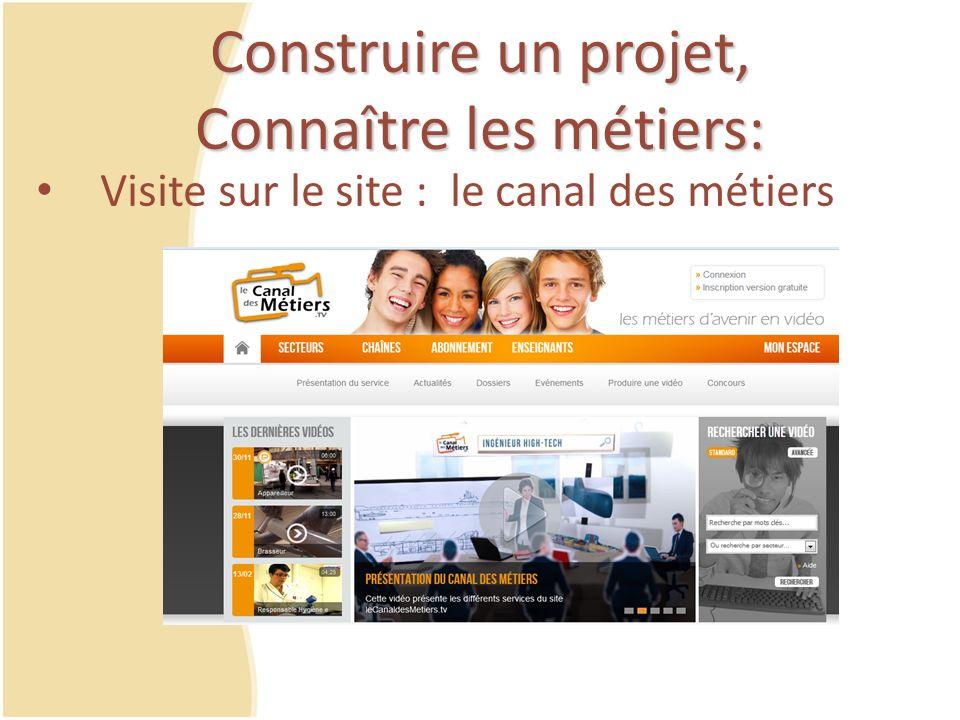 Construire un projet, Connaître les métiers: Visite sur le site : le canal des métiers