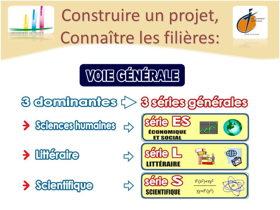 Série S: Scientifique Le bac S pour ceux qui sont particulièrement intéressés par les matières scientifiques, des maths à la biologie, en passant par la physique, la chimie et les sciences de la vie et de la Terre, l écologie et l agronomie.