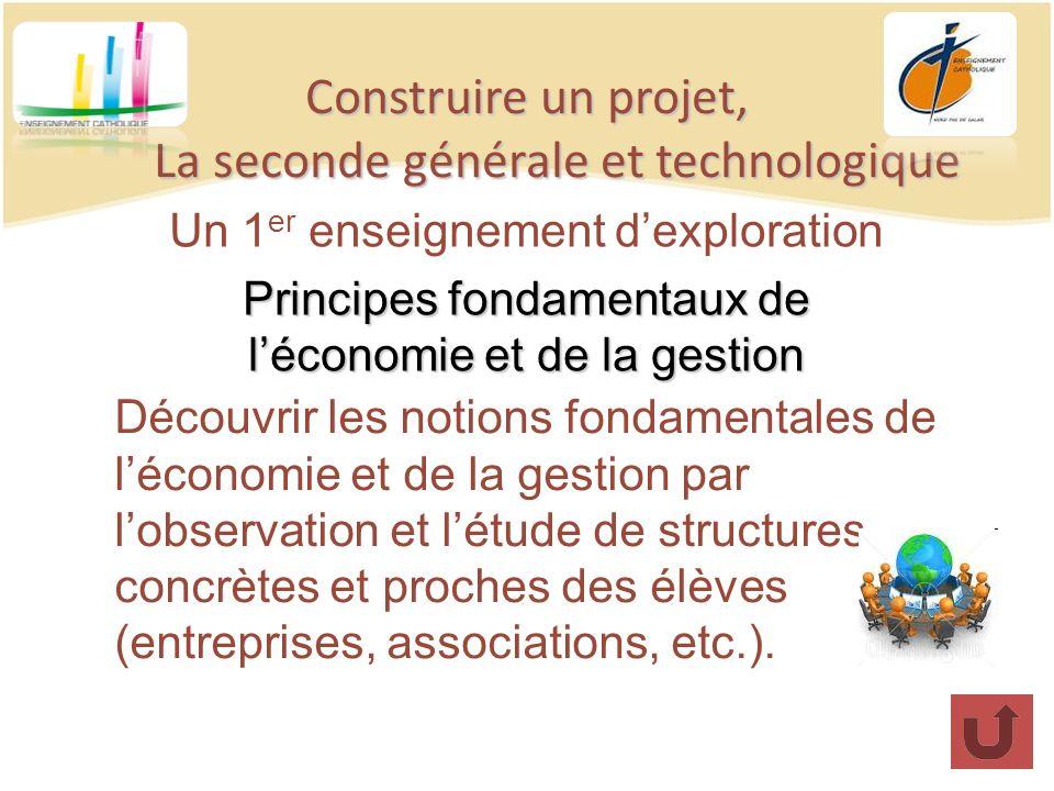 Construire un projet, La seconde générale et technologique Un 1 er enseignement dexploration Principes fondamentaux de léconomie et de la gestion Déco