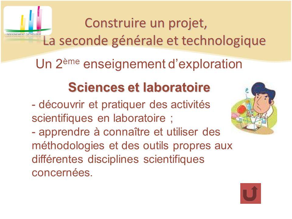 Construire un projet, La seconde générale et technologique Un 2 ème enseignement dexploration Sciences et laboratoire - découvrir et pratiquer des act