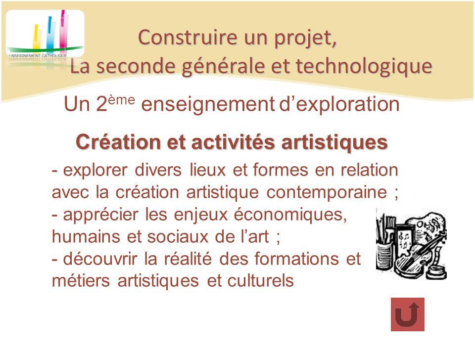 Construire un projet, La seconde générale et technologique Un 2 ème enseignement dexploration Création et activités artistiques - explorer divers lieu