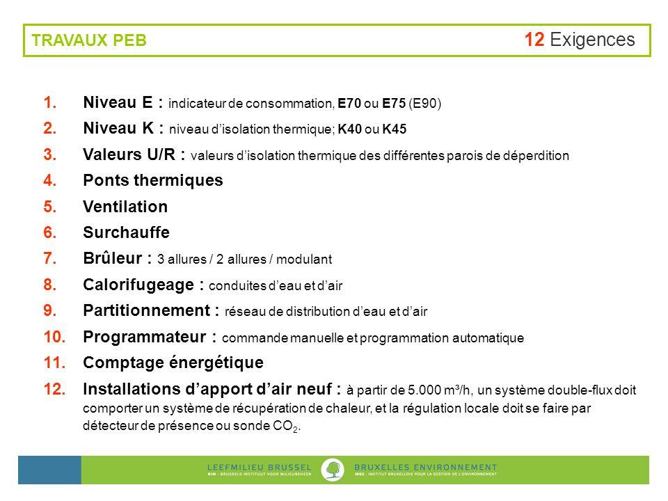 TRAVAUX PEB 3 Natures des travaux 1.Bâtiments neufs et assimilés à du neuf (BN) 2.Rénovations Lourdes (RL) 3.Rénovations Simples (RS)