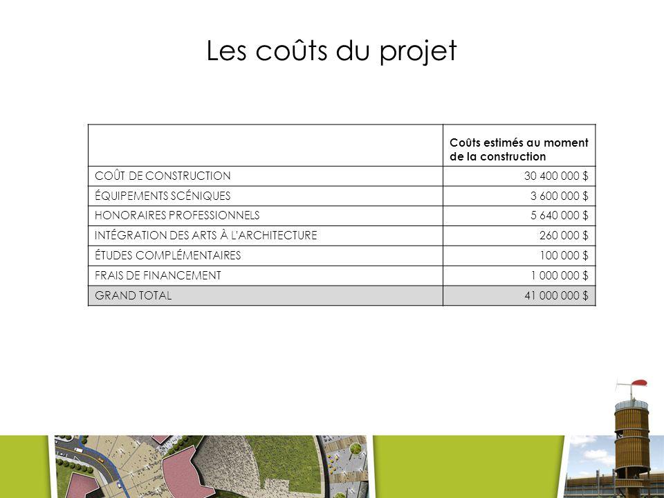 Les coûts du projet Coûts estimés au moment de la construction COÛT DE CONSTRUCTION30 400 000 $ ÉQUIPEMENTS SCÉNIQUES3 600 000 $ HONORAIRES PROFESSIONNELS5 640 000 $ INTÉGRATION DES ARTS À L ARCHITECTURE260 000 $ ÉTUDES COMPLÉMENTAIRES100 000 $ FRAIS DE FINANCEMENT1 000 000 $ GRAND TOTAL41 000 000 $