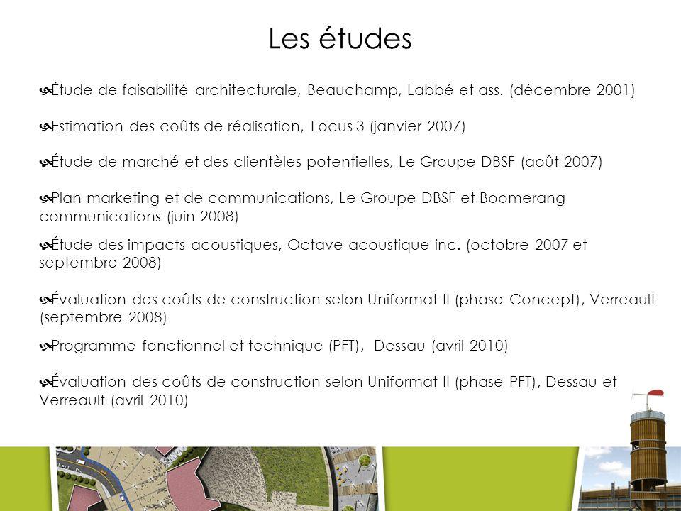 Les études Étude de faisabilité architecturale, Beauchamp, Labbé et ass.