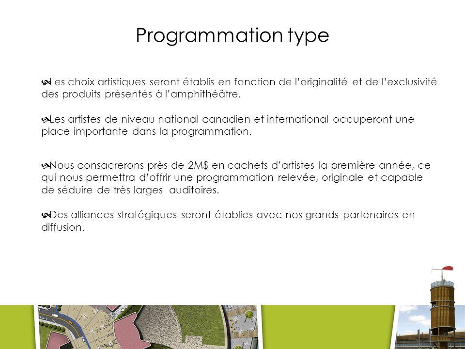 Programmation type Les choix artistiques seront établis en fonction de loriginalité et de lexclusivité des produits présentés à lamphithéâtre.